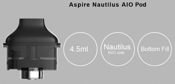 Aspire Nautilus AIO Pod mit Coil